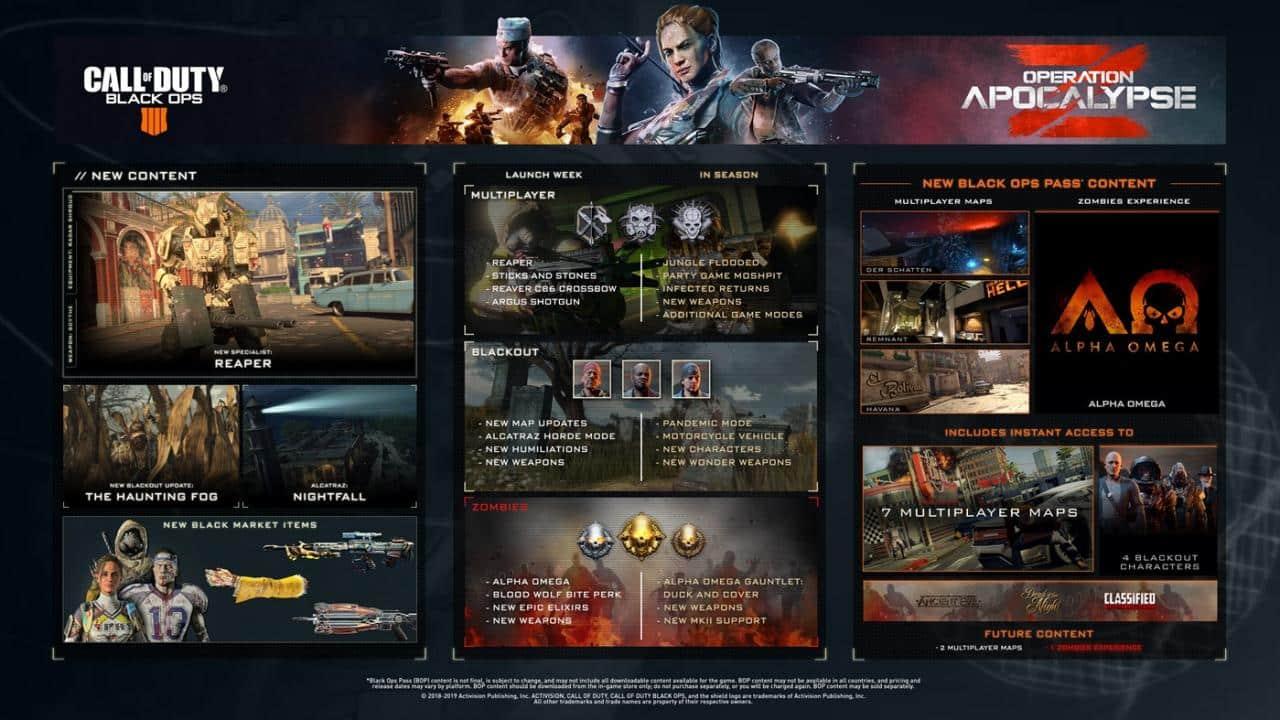 4 Call of Duty Black Ops اسکرین شات Operation Z