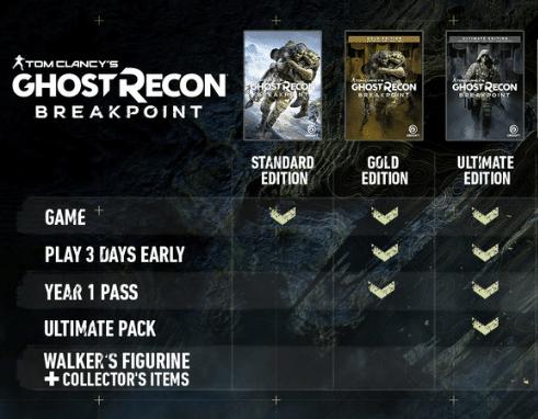 خرید سی دی کی Tom Clancy's Ghost Recon Breakpoint اسکرین شات Editions Compare